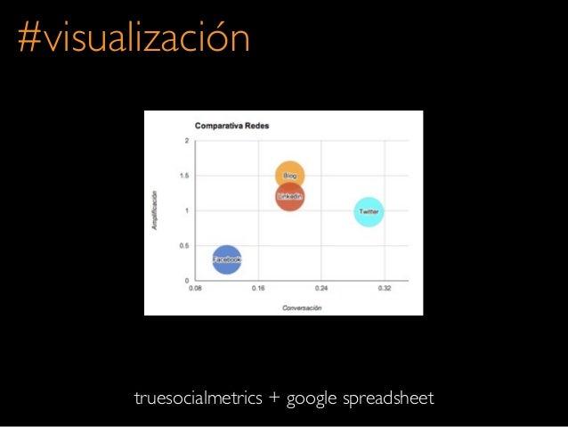 #visualizacióntruesocialmetrics + google spreadsheet
