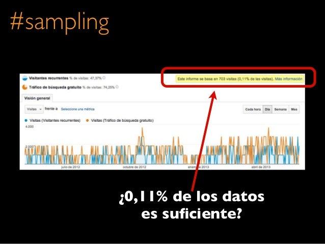 ¿0,11% de los datoses suficiente?#sampling