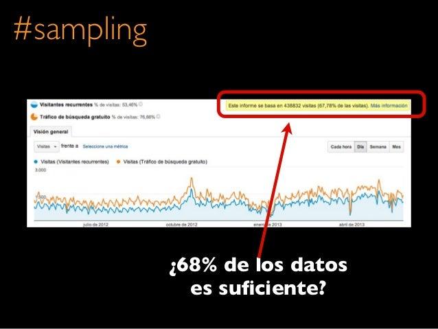 ¿68% de los datoses suficiente?#sampling