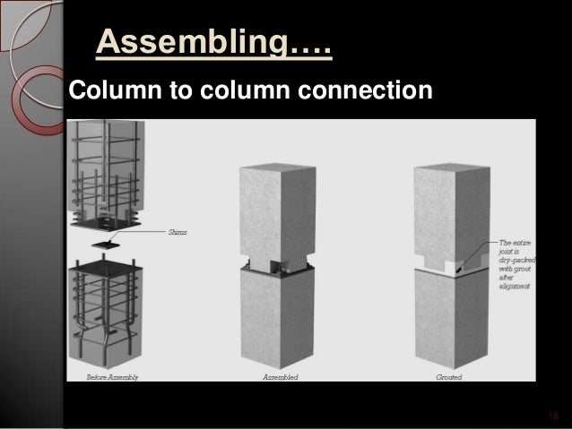 Prefabricated structures for Prefab columns
