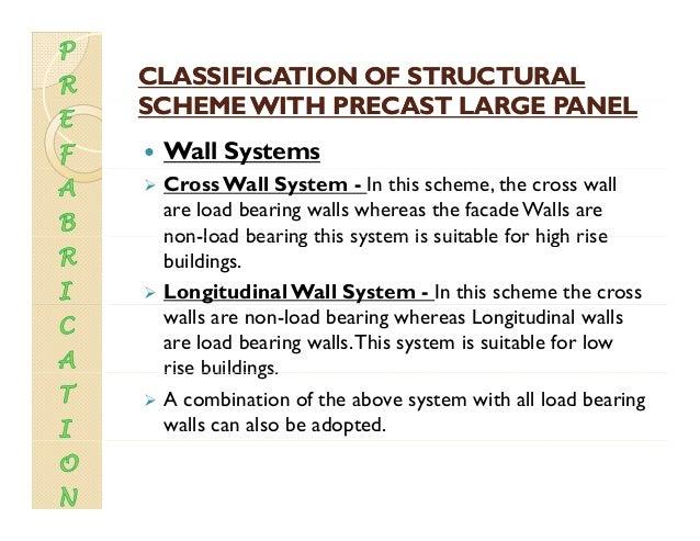 classification of prefabrication