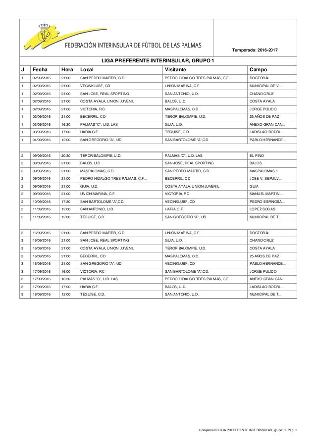 Competición: LIGA PREFERENTE INTERINSULAR, grupo: 1. Pág. 1 Temporada: 2016-2017 LIGA PREFERENTE INTERINSULAR, GRUPO 1 J F...