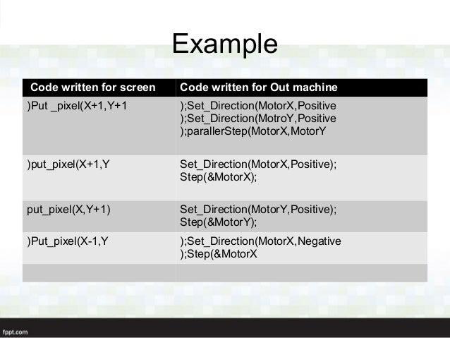 Bresenham Line Drawing Algorithm For Negative Slope Examples : D plotter presentation