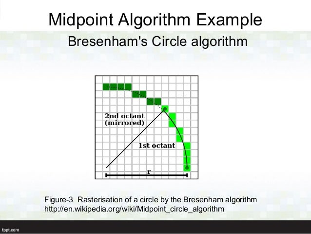 Implementation Of Bresenham S Line Drawing Algorithm In Java : D plotter presentation