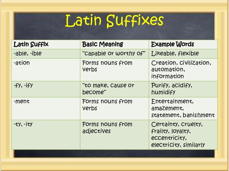 Latin Suffixs 61