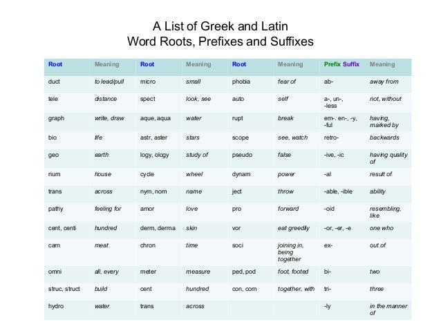 Prefixes suiffixes and root words by Sajjad Ahmad Awan PhD Scholar T – Latin Root Words Worksheet