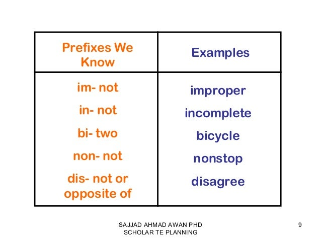 Prefixes ,suiffixes and root words by Sajjad Ahmad Awan PhD Scholar T…
