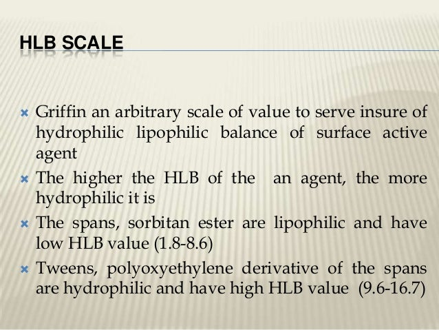 classification of surface active agents by hlb pdf