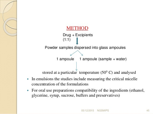 Preformulation study for