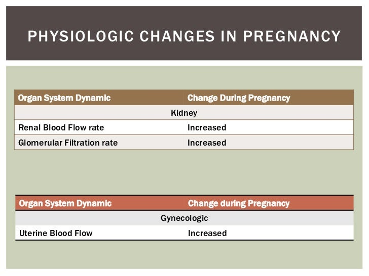 PHYSIOLOGIC CHANGES IN PREGNANCYOrgan System Dynamic               Change During Pregnancy                               K...