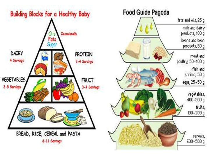 production plan for baby food in