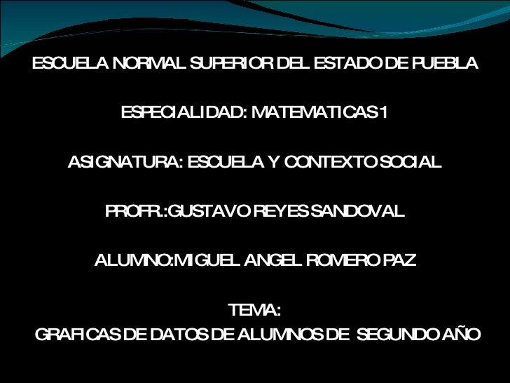 ESCUELA NORMAL SUPERIOR DEL ESTADO DE PUEBLA ESPECIALIDAD: MATEMATICAS 1 ASIGNATURA: ESCUELA Y CONTEXTO SOCIAL PROFR.:GUST...