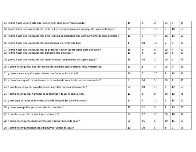 Preguntas   de   investigacion Slide 2