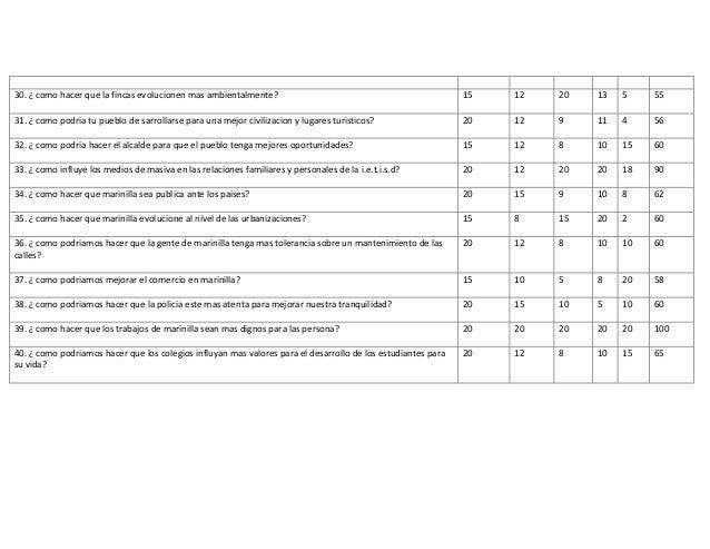 Preguntas   de   investigacion Slide 3
