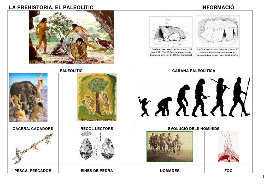 LA PREHISTÒRIA. EL PALEOLÍTIC                                 INFORMACIÓ                    PALEOLÍTIC                    ...