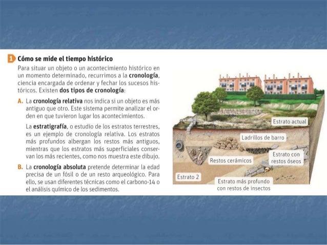  Organización social:  Pequeñas tribus familiares.  Creencias:  Enterramientos, santuarios en el interior de las cueva...