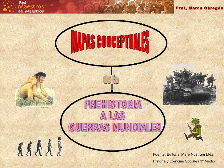 MAPAS CONCEPTUALES de la PREHISTORIA  A LAS GUERRAS MUNDIALES Fuente: Editorial Mare Nostrum Ltda. Historia y Ciencias Soc...