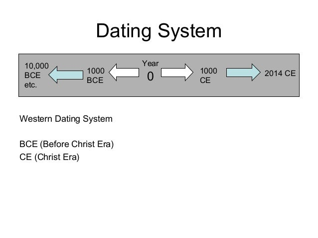 ce historical dating