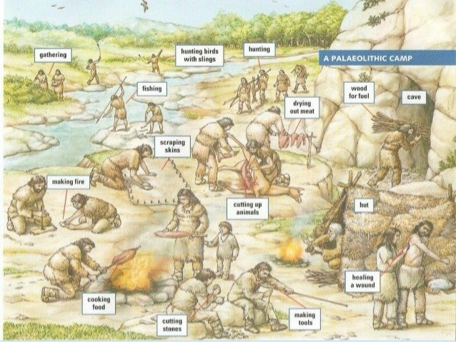 prehistory stone age and people Prehistory in the last 4400  • the saqqaq people from approx 2400 bc to around 900 ad  and animal bones have been found near various stone age.