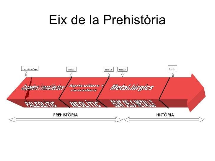 Prehistòria Menorca Slide 3
