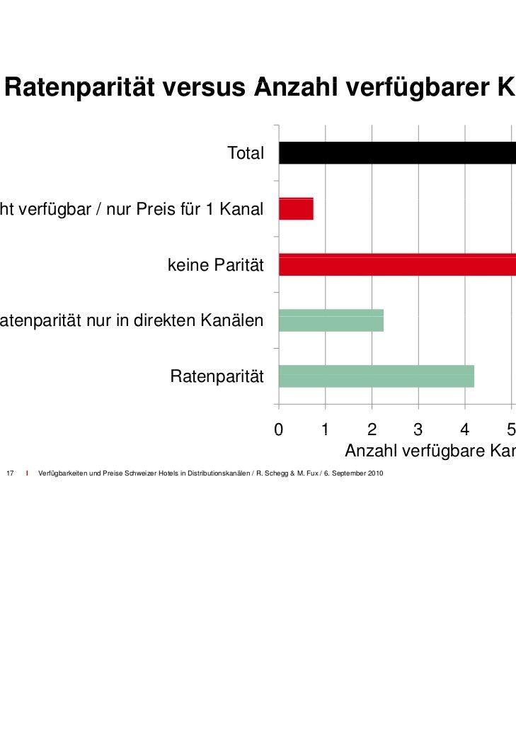 Preisanalyse:Preisanal se direkt versus on                     ers s nline                                                ...