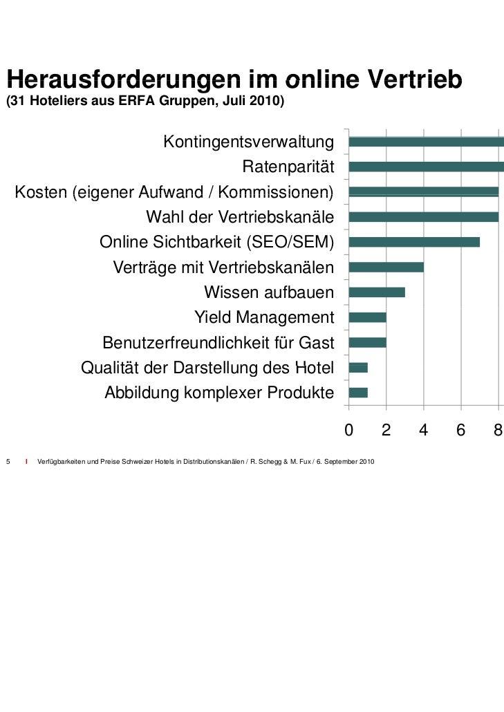 Herausforderungen: z.B. Verf                            fügbarkeiten Nächte Zermatt März 2011 in DMS> keine Verfügbarkeite...