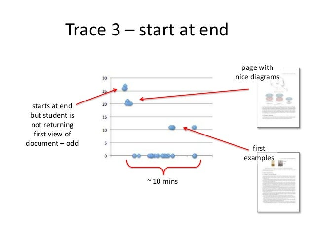 Trace analysis essay