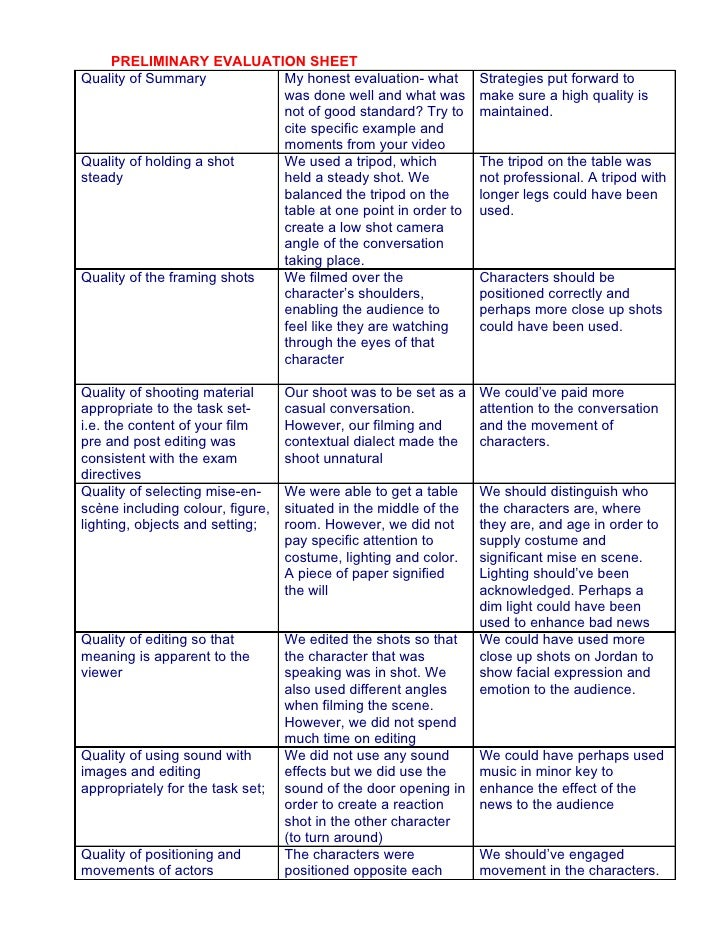 PRELIMINARY EVALUATION SHEET Quality of Summary           My honest evaluation- what           Strategies put forward to  ...