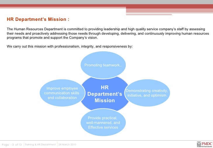 an introduction to the efficient human resorces department Human resources quotes  , human-resource-department, human-resources, human-resources-management, sanjeev-himachali , talent.