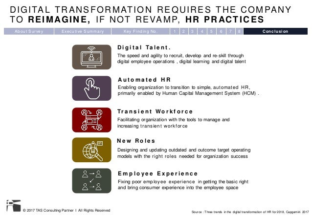 © 2017 TAS Consulting Partner I All Rights Reserved DIGITAL TRANSFORMATION REQUIRES THE COMPANY TO REIMAGINE , IF NOT REVA...