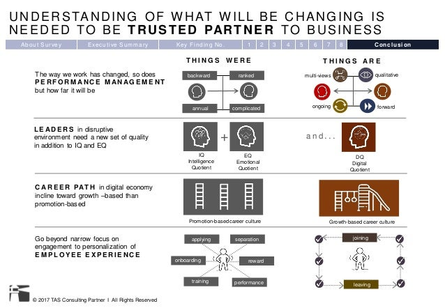 © 2017 TAS Consulting Partner I All Rights Reserved The way we work has changed, so does PE R F O R M A N C E M A N A G E ...