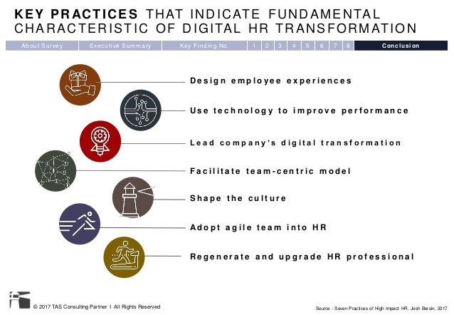 © 2017 TAS Consulting Partner I All Rights Reserved KEY PRACTICES THAT INDICATE FUNDAMENTAL CHARACTERISTIC OF DIGITAL HR T...