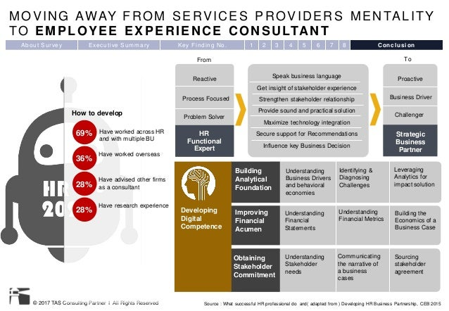 © 2017 TAS Consulting Partner I All Rights Reserved MOVING AWAY FROM SERVICES PROVIDERS MENTALITY TO EMPLOYEE EXPERIENCE C...