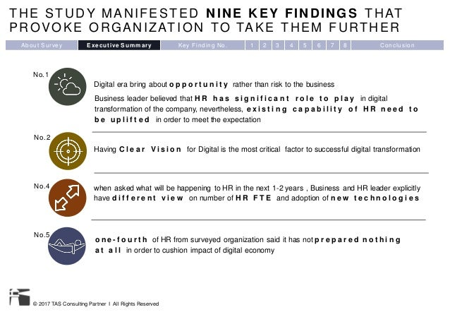 © 2017 TAS Consulting Partner I All Rights Reserved THE STUDY MANIFESTED NINE KEY FINDINGS THAT PROVOKE ORGANIZAT ION TO T...