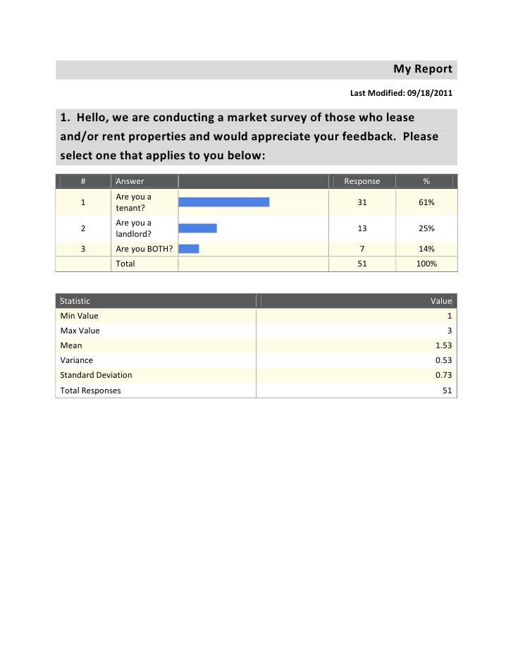 My Report<br />Last Modified: 09/18/2011<br />1.  Hello, we are conducting a market survey of those who lease and/or rent ...
