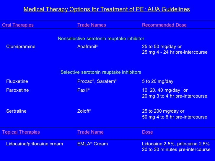 Anafranil Dosage For Pe