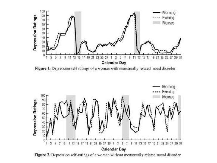 Premenstrual dysphoric disorder blue