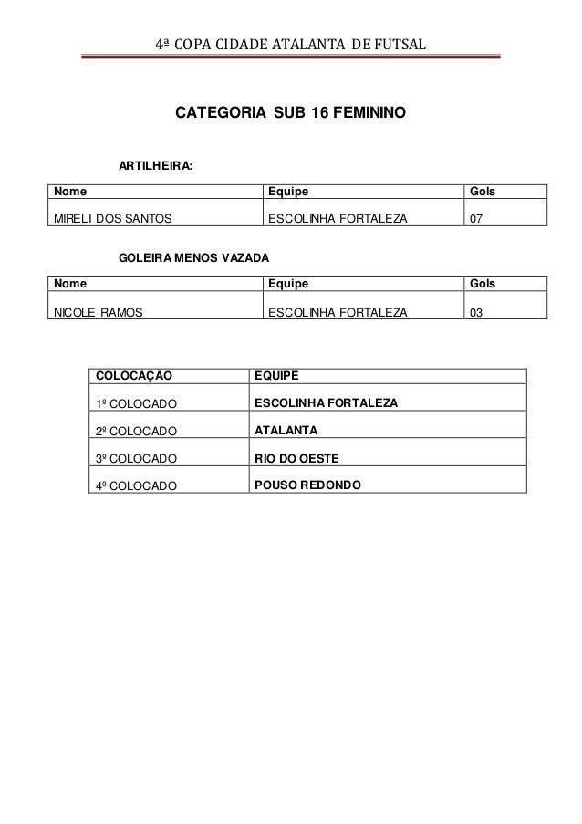 4ª COPA CIDADE ATALANTA DE FUTSAL CATEGORIA SUB 16 FEMININO ARTILHEIRA: Nome Equipe Gols MIRELI DOS SANTOS ESCOLINHA FORTA...