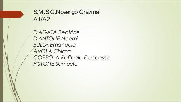 S.M.SG.Nosengo Gravina A1/A2 D'AGATA Beatrice D'ANTONE Noemi BULLA Emanuela AVOLA Chiara COPPOLA Raffaele Francesco PISTON...