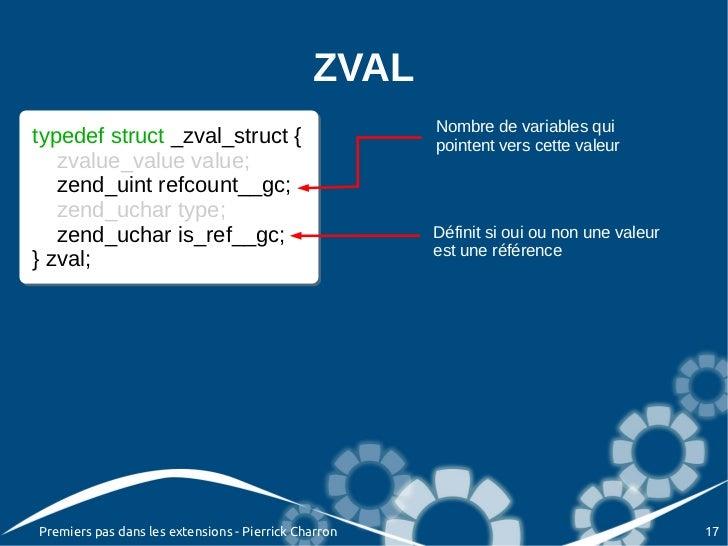 ZVAL                                                      Nombre de variables quitypedef struct _zval_struct {typedef stru...