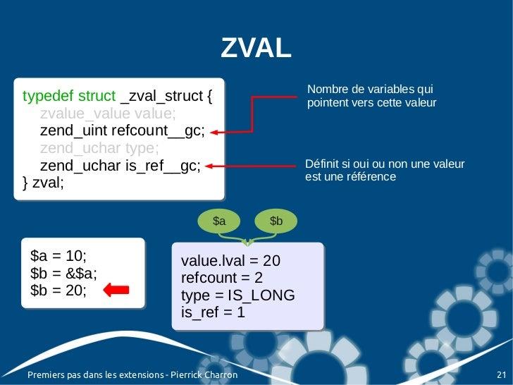 ZVAL                                                           Nombre de variables quitypedef struct _zval_struct {typedef...