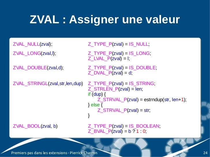ZVAL : Assigner une valeur ZVAL_NULL(zval); ZVAL_NULL(zval);                            Z_TYPE_P(zval) = IS_NULL;         ...