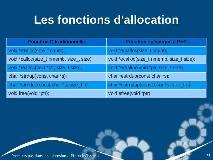 Les fonctions dallocation          Fonction C traditionnelle                            Fonction spécifique à PHPvoid *mal...