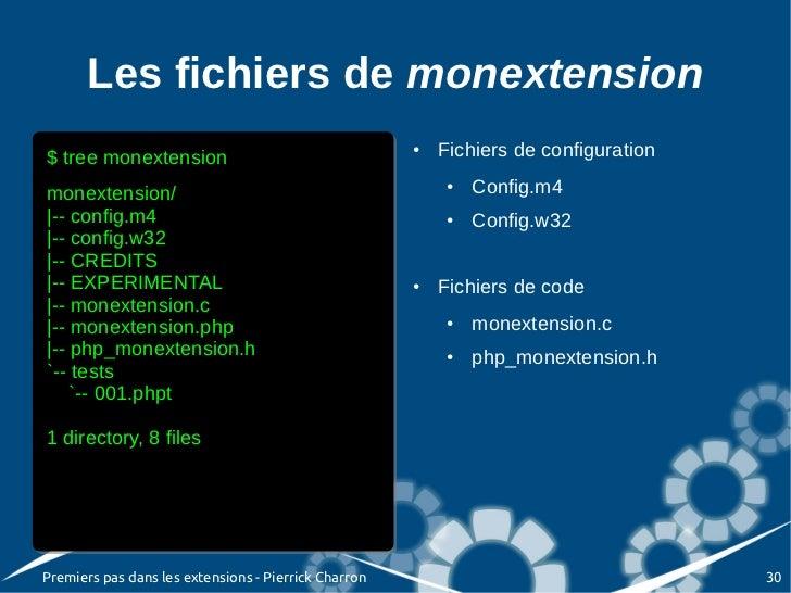 Les fichiers de monextension$ tree monextension$ tree monextension                                                      ● ...