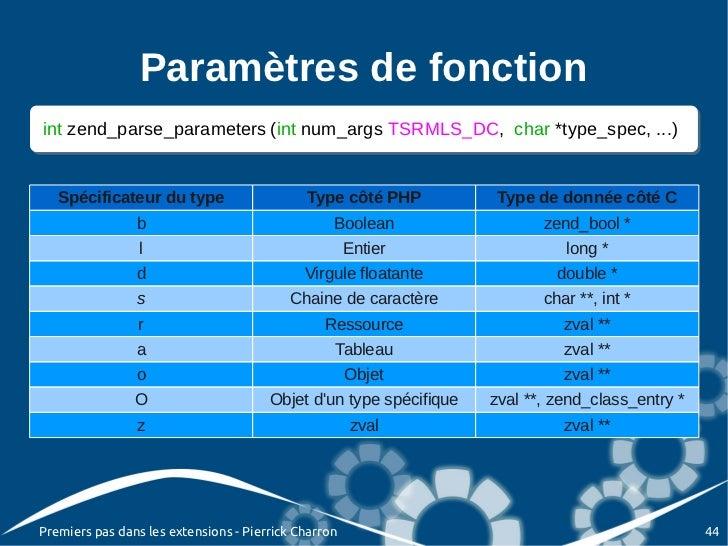 Paramètres de fonctionint zend_parse_parameters (int num_args TSRMLS_DC, char *type_spec, ...) int zend_parse_parameters (...