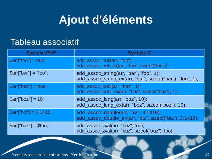 "Ajout délémentsTableau associatif        Syntaxe PHP                                            Syntaxe C$arr[""foo""] = nul..."