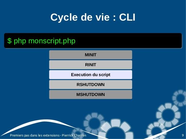 Cycle de vie : CLI$ php monscript.php                                                  MINIT                              ...