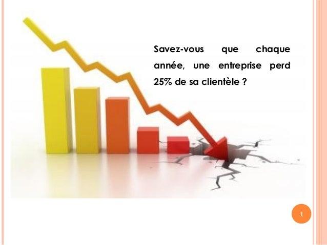 Savez-vous que chaque année, une entreprise perd 25% de sa clientèle? 1