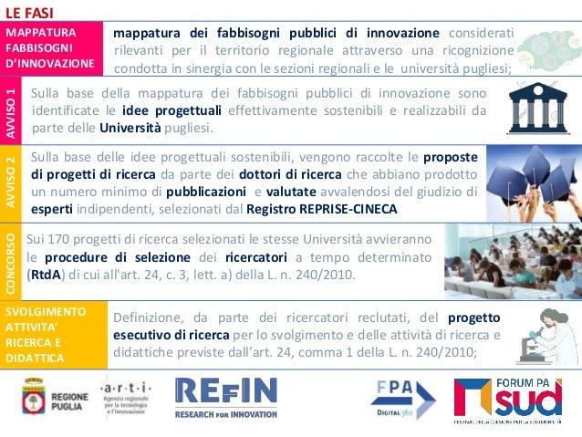 FORUM PA 2019 Premio PA sostenibile – II EDIZIONE 100 progetti per raggiungere gli obiettivi dell'Agenda 2030 AVVISO1AVVIS...