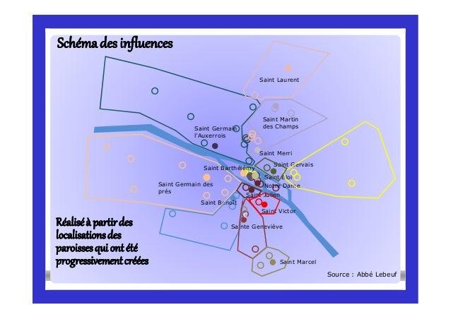 Schémades influencesSchémades influences Source : Abbé Lebeuf c Saint Laurent Saint Martin des Champs Saint Marcel Saint G...
